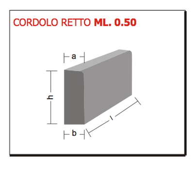 cordolo retto ml. 0.5